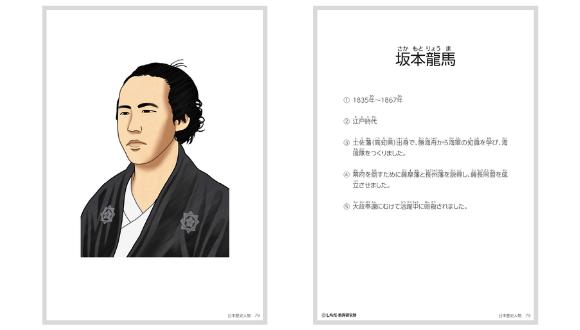 古墳時代から現代までの日本の歴史人物を掲載