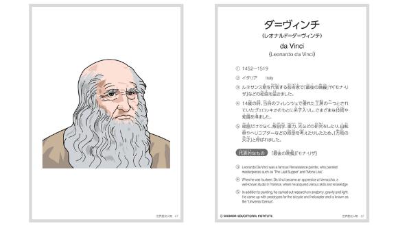 日本以外の世界の歴史人物を掲載
