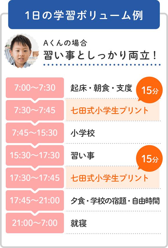 七田式小学生プリント1日のスケジュール例